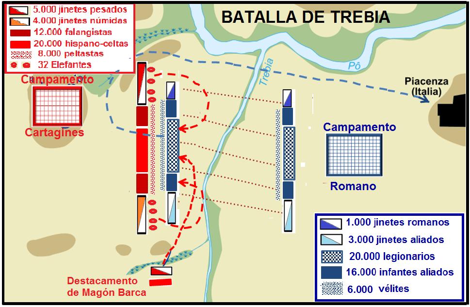 Batalla de Trebia diciembre del 218 AC. Despliegue de Fuerzas