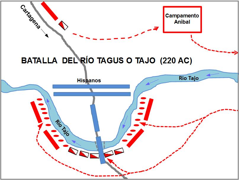 Batalla del Tajo