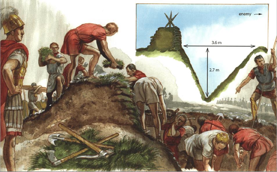 Legionarios romanos fortificando su campamento. Si había árboles utilizaban los troncos, sino les servía cualquier material como tierra o piedras.