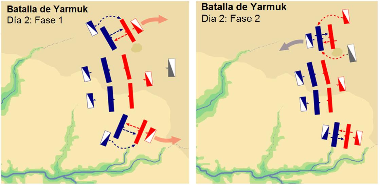 Batalla de Yatmuk: Día 2 fases 1 y 2