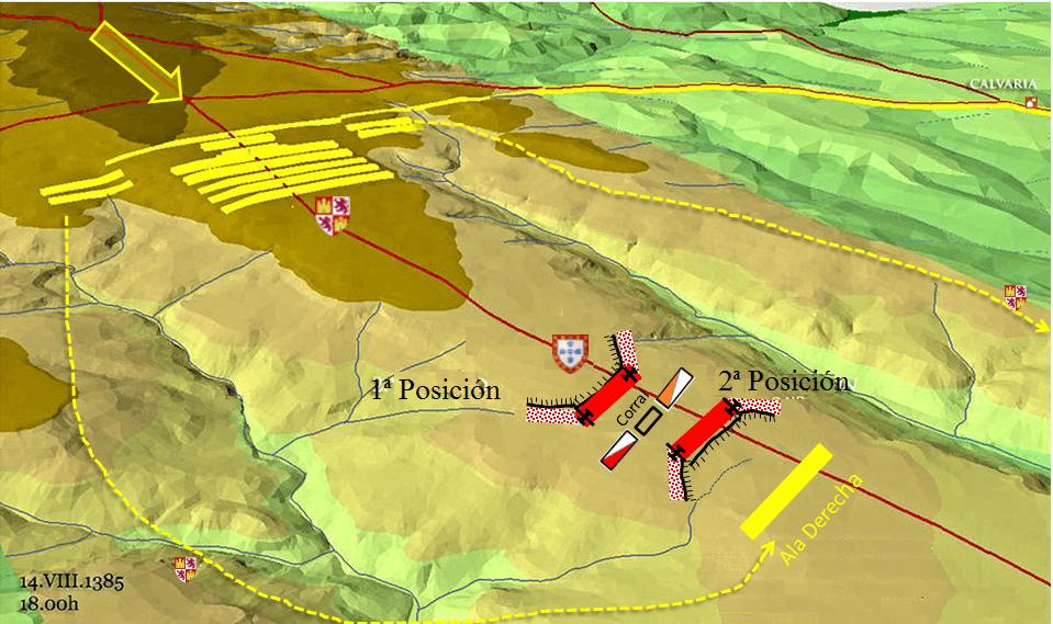 Batalla de Aljubarrota 1.385. Campo de batalla