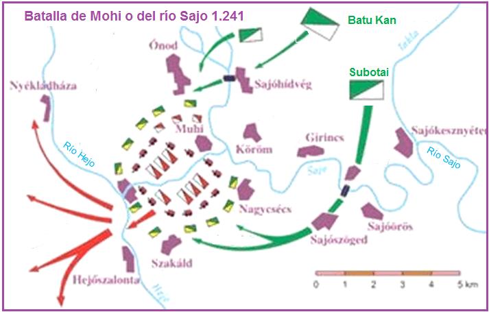 Batalla de Mohi o del río Sajo 1241. Despliegue de fuerzas