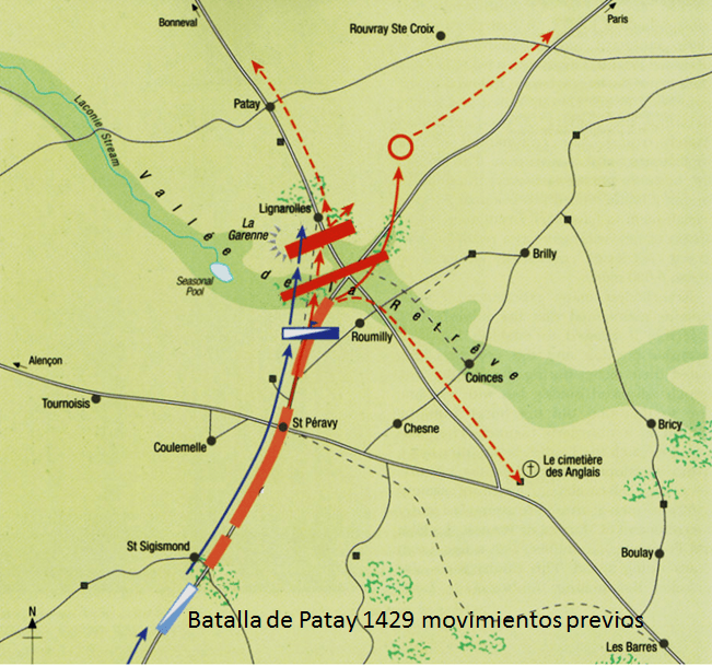 Batalla de Patay 1.429. movimientos previos a la batalla. movimientos previos