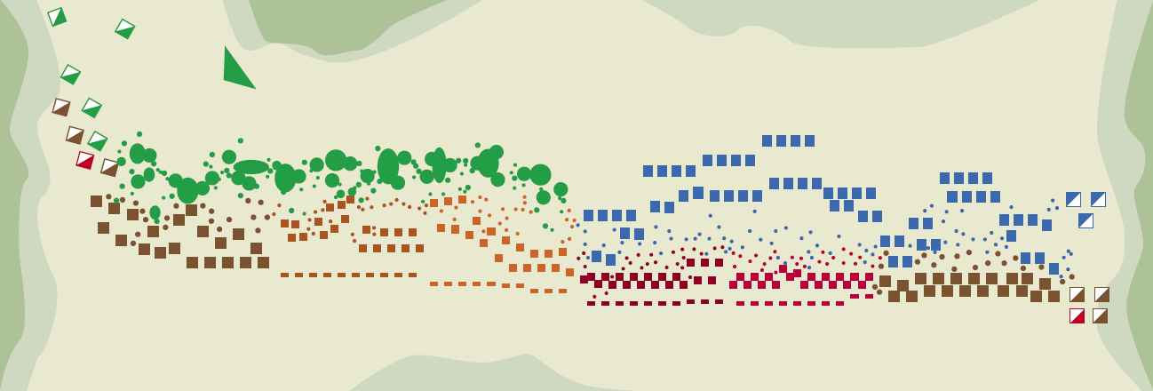 Batalla de Sentium 295 AC. Primera fase. Decio ataca a los galos. Autor Marco Astracedi