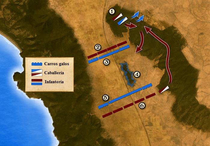 Batalla de Telamón 225 AC. 1 lucha en la colina entre la caballería gala y romana; 2 ejército del cónsul Atilio (8 legiones) unos 50.000 efectivos; 3 Ejército de taurinos y boyos unos 25.000 efectivos; 4 botín y bagajes de los galos en una cpolina; 5 ejército de insubres y gesatos unos 30.000 efectivos; 6 ejército del cónsul Papo (10 legiones) unos 60.000 efectivos.